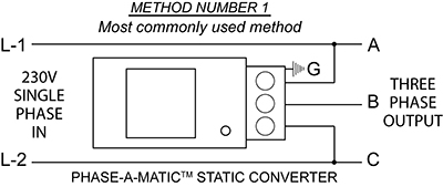 Static Converters On Phase-A-Matic, Inc.