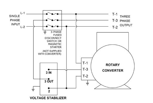 Phase A Matic Rotary Phase Converter Wiring Diagram from phaseconverters.phase-a-matic.com