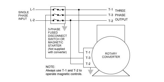 KW  Series Rotary Phase    Converter    On PhaseAMatic  Inc